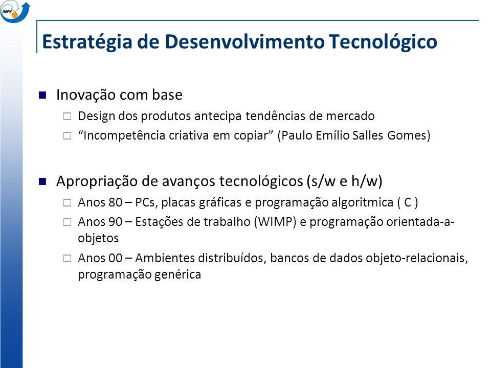 Estratégia de Desenvolvimento Tecnológico Inovação com base Design dos produtos antecipa tendências de mercado Incompetência criativa em copiar (Paulo