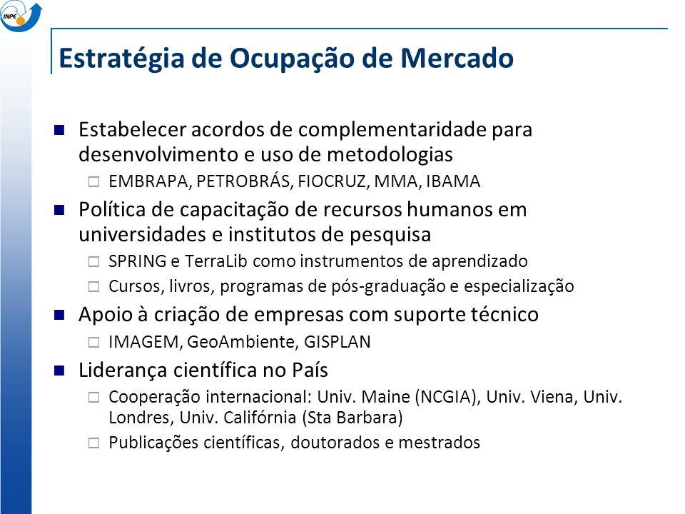 Estratégia de Ocupação de Mercado Estabelecer acordos de complementaridade para desenvolvimento e uso de metodologias EMBRAPA, PETROBRÁS, FIOCRUZ, MMA