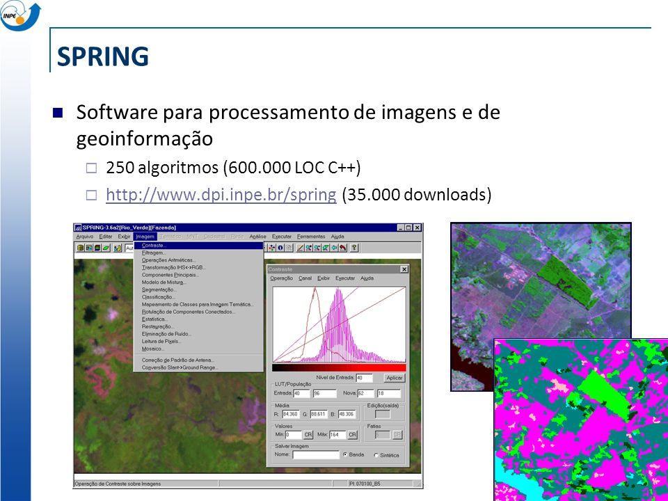 SPRING Software para processamento de imagens e de geoinformação 250 algoritmos (600.000 LOC C++) http://www.dpi.inpe.br/spring (35.000 downloads) htt