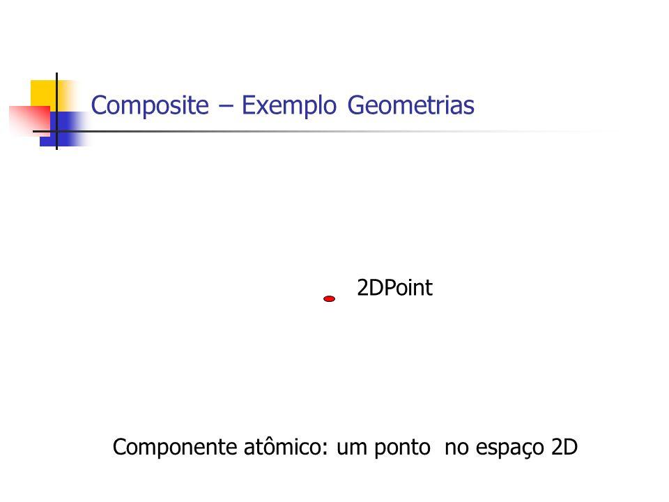 Composite – Exemplo Geometrias 2DPoint Componente atômico: um ponto no espaço 2D