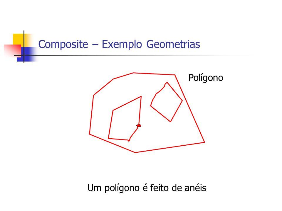 Composite – Exemplo Geometrias Polígono Um polígono é feito de anéis