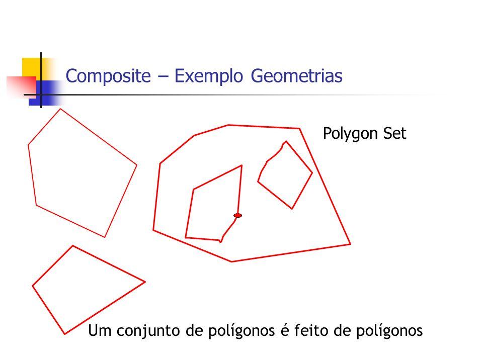 Composite – Exemplo Geometrias Polygon Set Um conjunto de polígonos é feito de polígonos