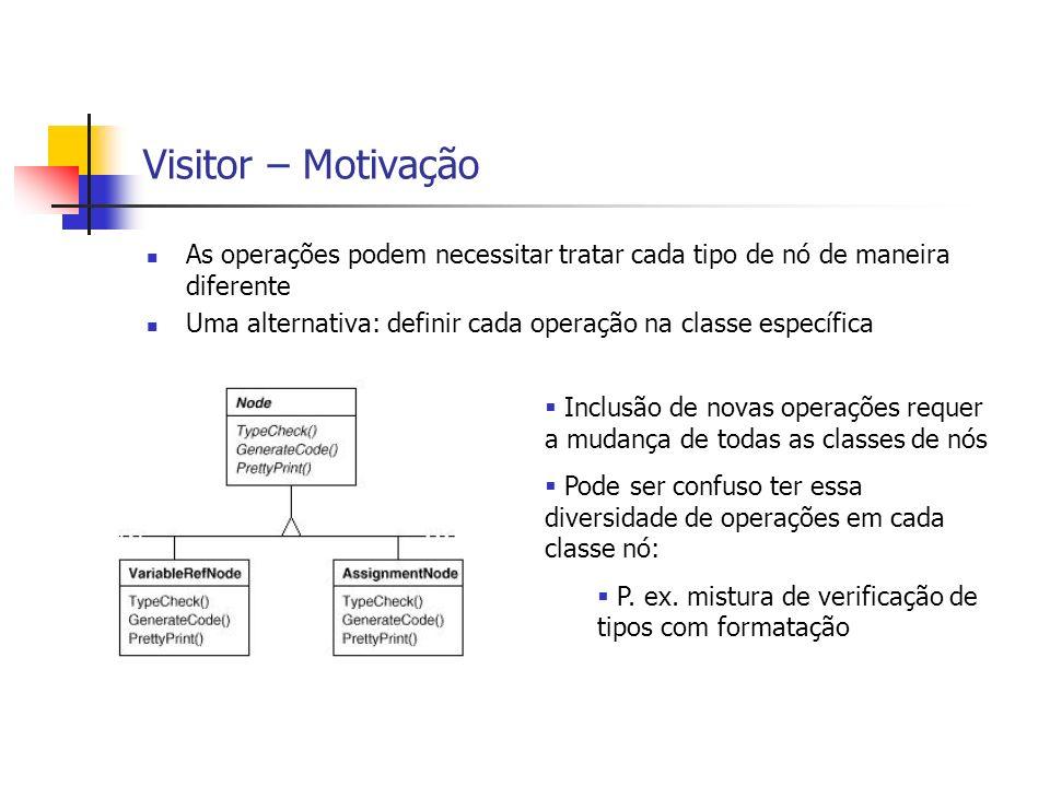 Visitor – Motivação As operações podem necessitar tratar cada tipo de nó de maneira diferente Uma alternativa: definir cada operação na classe específ