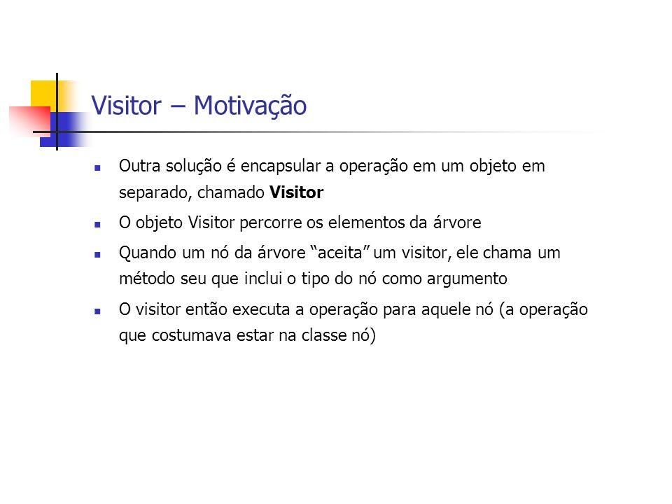 Visitor – Motivação Outra solução é encapsular a operação em um objeto em separado, chamado Visitor O objeto Visitor percorre os elementos da árvore Q