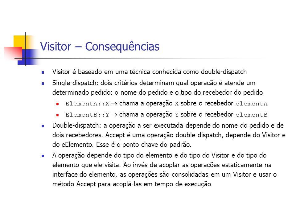Visitor – Consequências Visitor é baseado em uma técnica conhecida como double-dispatch Single-dispatch: dois critérios determinam qual operação é ate