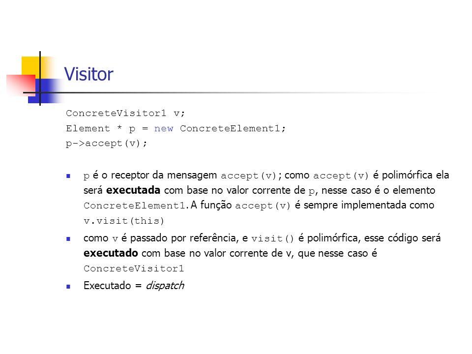 Visitor ConcreteVisitor1 v; Element * p = new ConcreteElement1; p->accept(v); p é o receptor da mensagem accept(v) ; como accept(v) é polimórfica ela