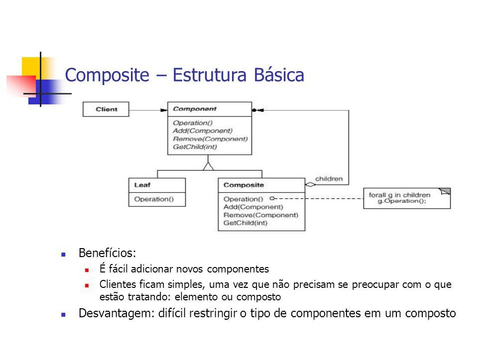 Composite – Estrutura Básica Benefícios: É fácil adicionar novos componentes Clientes ficam simples, uma vez que não precisam se preocupar com o que e