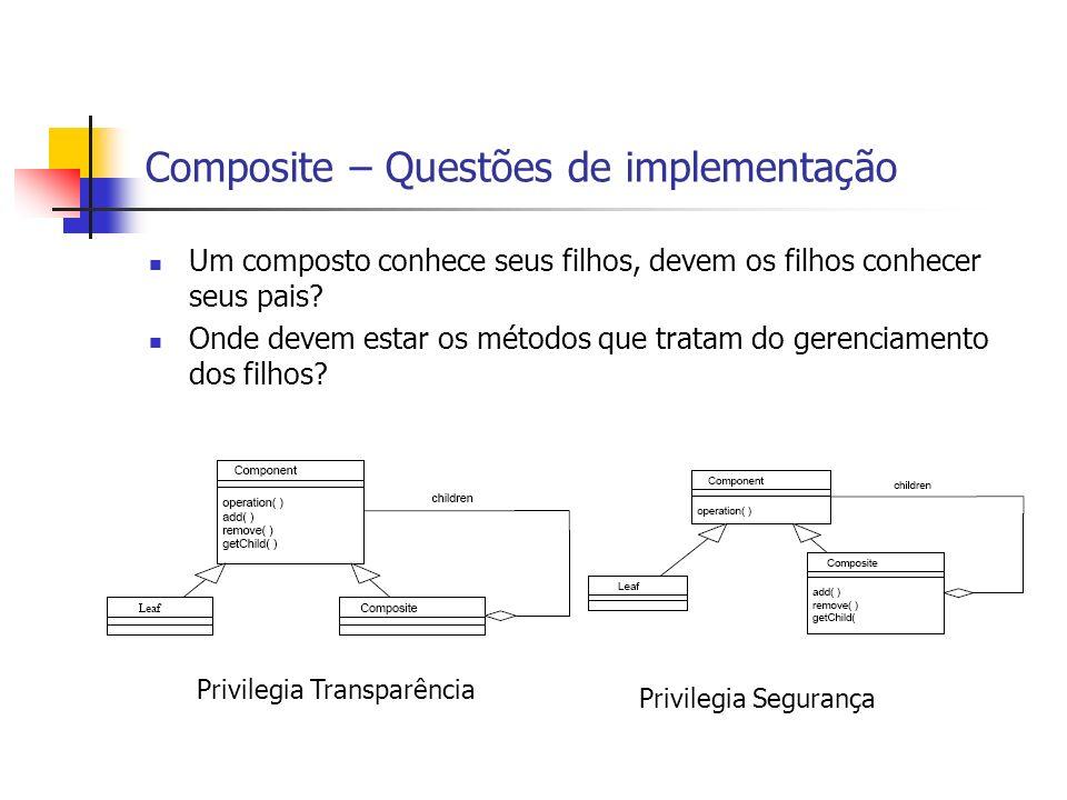 Composite – Questões de implementação Um composto conhece seus filhos, devem os filhos conhecer seus pais? Onde devem estar os métodos que tratam do g