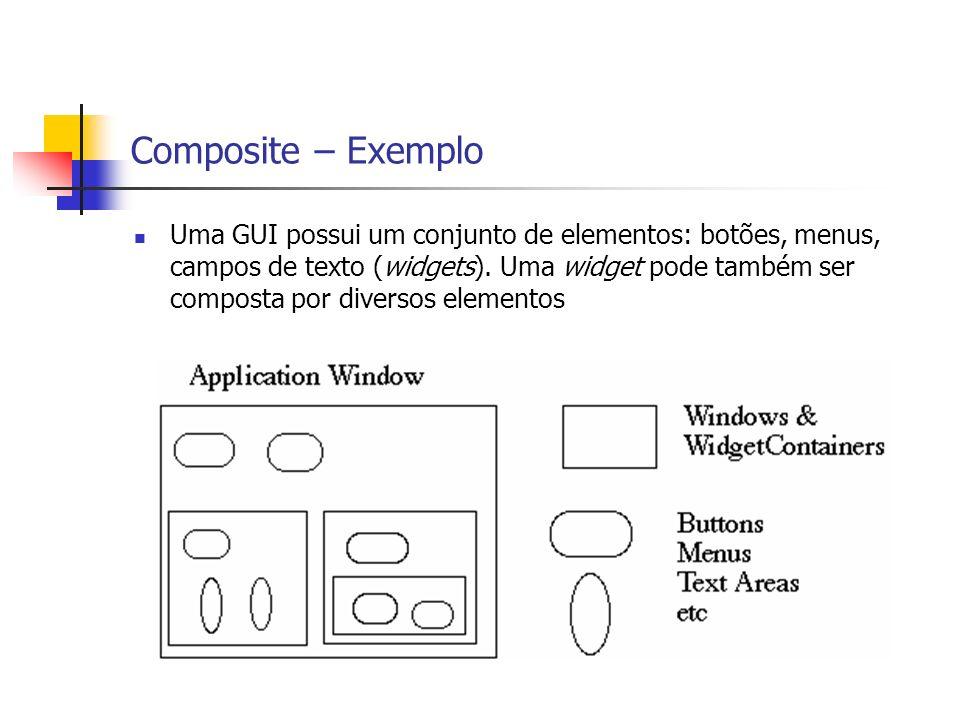 Composite – Exemplo Uma GUI possui um conjunto de elementos: botões, menus, campos de texto (widgets). Uma widget pode também ser composta por diverso