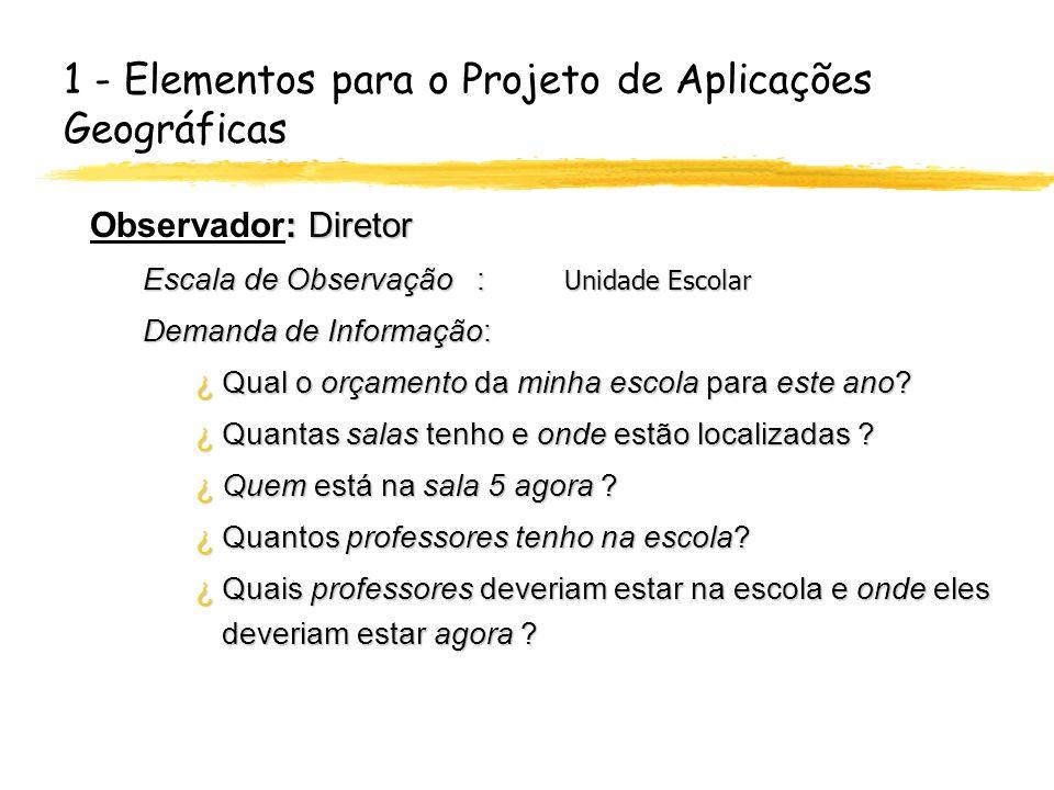 1 - Elementos para o Projeto de Aplicações Geográficas : Diretor Observador: Diretor Escala de Observação : Unidade Escolar Demanda de Informação: ¿Qu