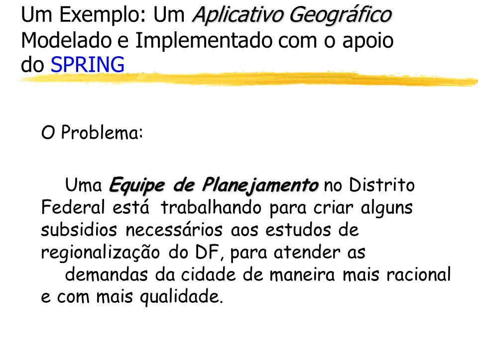 Aplicativo Geográfico Um Exemplo: Um Aplicativo Geográfico Modelado e Implementado com o apoio do SPRING O Problema: Equipe de Planejamento Uma Equipe