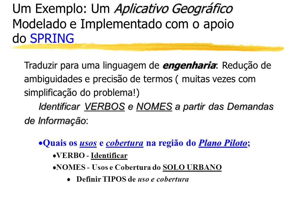 Aplicativo Geográfico Um Exemplo: Um Aplicativo Geográfico Modelado e Implementado com o apoio do SPRING engenharia Traduzir para uma linguagem de eng
