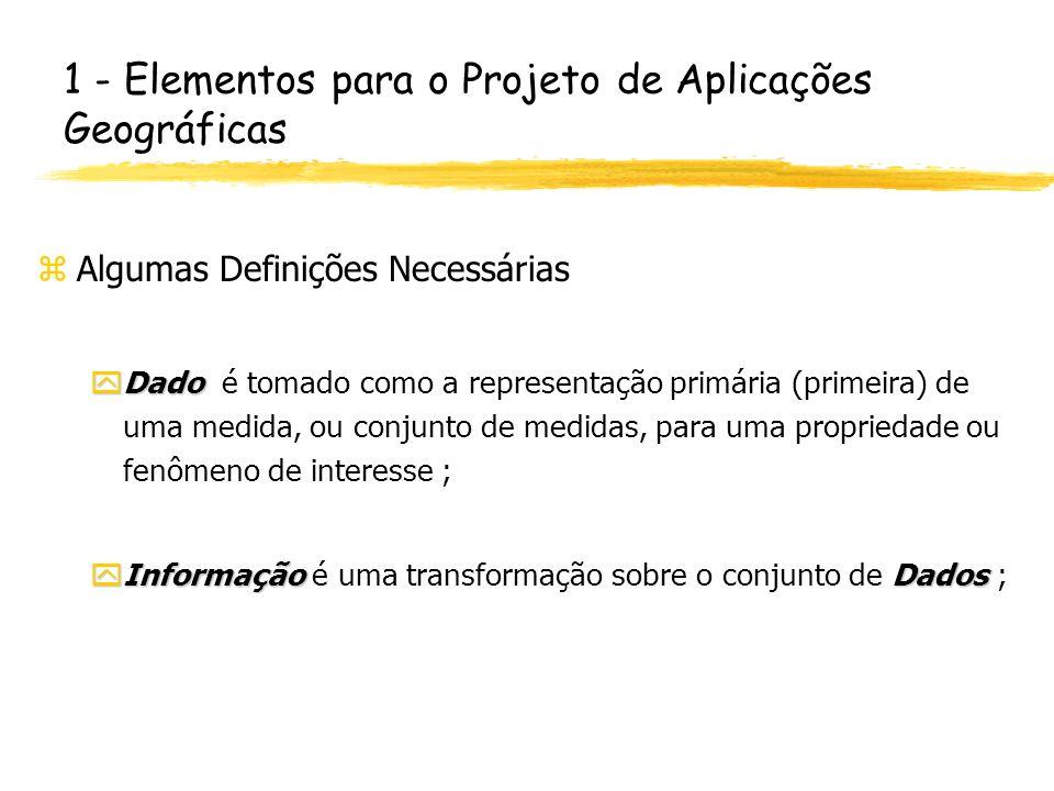 1 - Elementos para o Projeto de Aplicações Geográficas zAlgumas Definições Necessárias yDado yDado é tomado como a representação primária (primeira) d