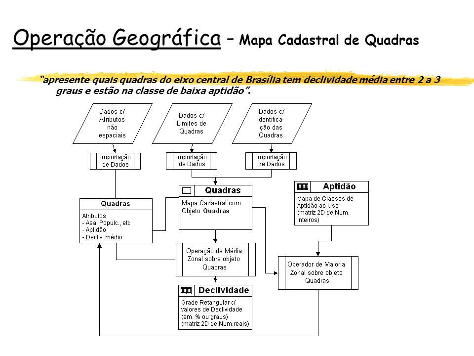 Operação Geográfica - Mapa Cadastral de Quadras apresente quais quadras do eixo central de Brasília tem declividade média entre 2 a 3 graus e estão na