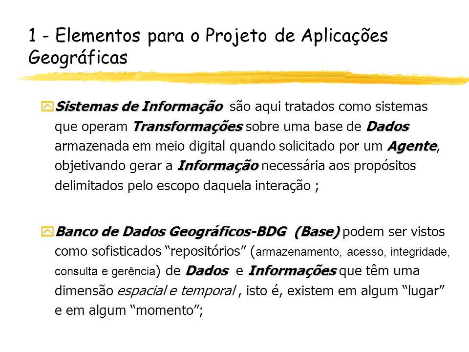 1 - Elementos para o Projeto de Aplicações Geográficas ySistemas de Informação TransformaçõesDados Agente Informação ySistemas de Informação são aqui