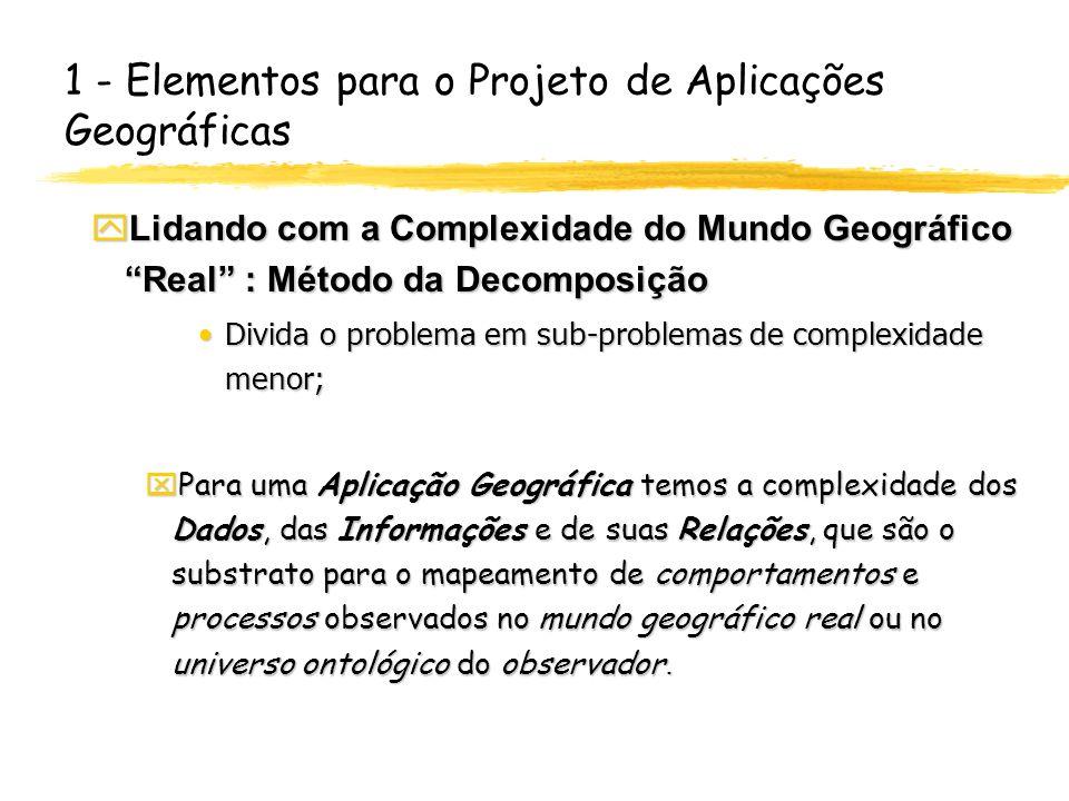 1 - Elementos para o Projeto de Aplicações Geográficas yLidando com a Complexidade do Mundo Geográfico Real : Método da Decomposição Divida o problema