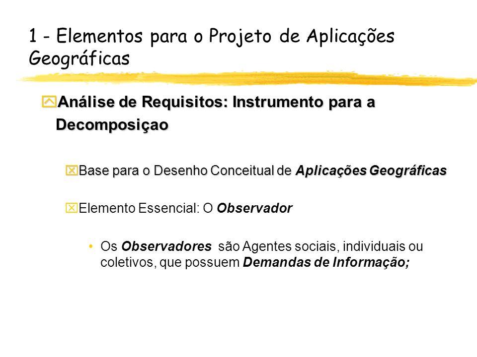 1 - Elementos para o Projeto de Aplicações Geográficas yAnálise de Requisitos: Instrumento para a Decomposiçao xBase para o Desenho Conceitual de Apli