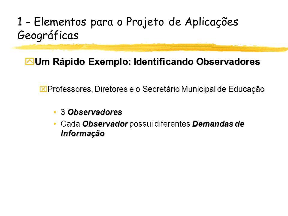 1 - Elementos para o Projeto de Aplicações Geográficas yUm Rápido Exemplo: Identificando Observadores xProfessores, Diretores e o Secretário Municipal