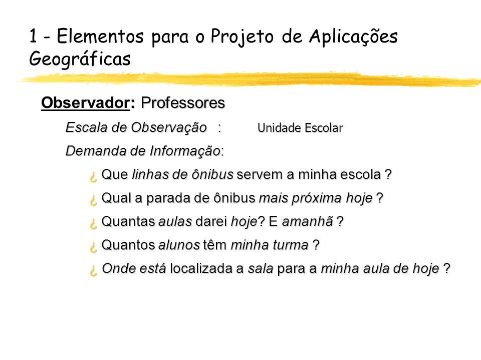 1 - Elementos para o Projeto de Aplicações Geográficas : Diretor Observador: Diretor Escala de Observação : Unidade Escolar Demanda de Informação: ¿Qual o orçamento da minha escola para este ano.