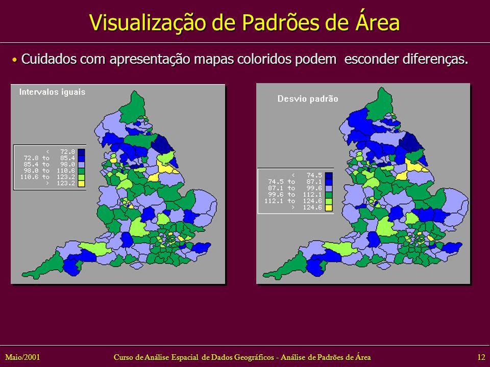 Curso de Análise Espacial de Dados Geográficos - Análise de Padrões de Área12Maio/2001 Visualização de Padrões de Área Cuidados com apresentação mapas coloridos podem esconder diferenças.