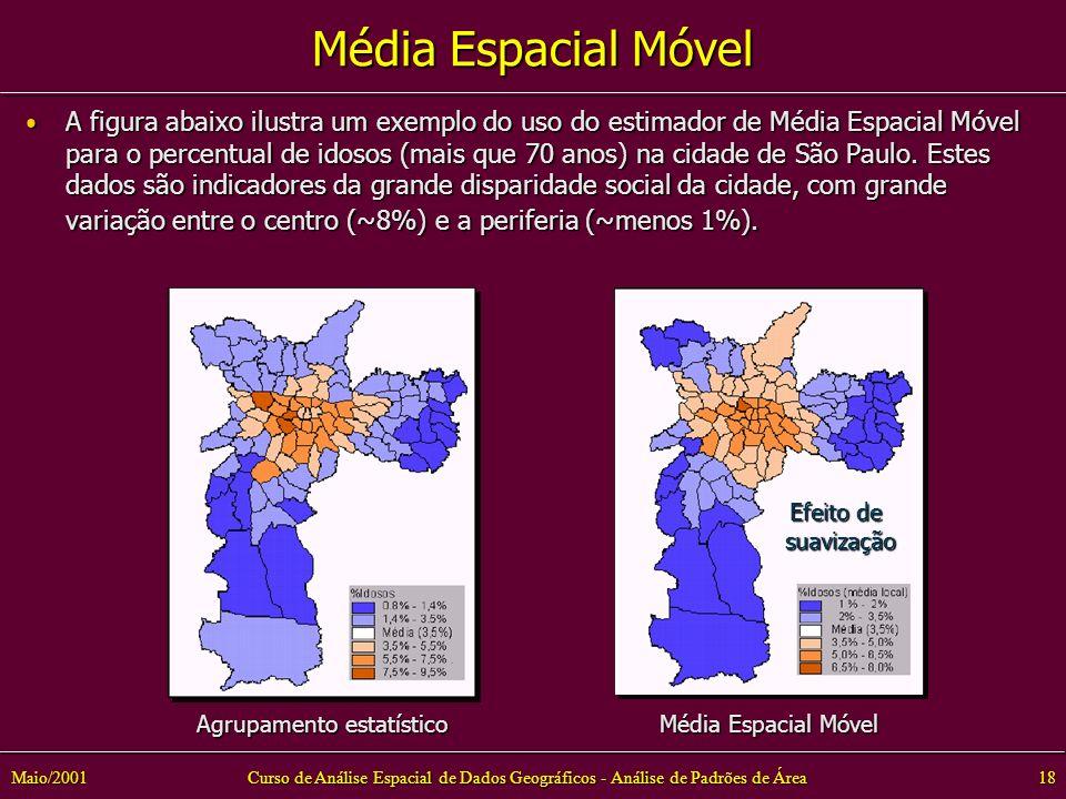 Curso de Análise Espacial de Dados Geográficos - Análise de Padrões de Área18Maio/2001 Média Espacial Móvel A figura abaixo ilustra um exemplo do uso do estimador de Média Espacial Móvel para o percentual de idosos (mais que 70 anos) na cidade de São Paulo.