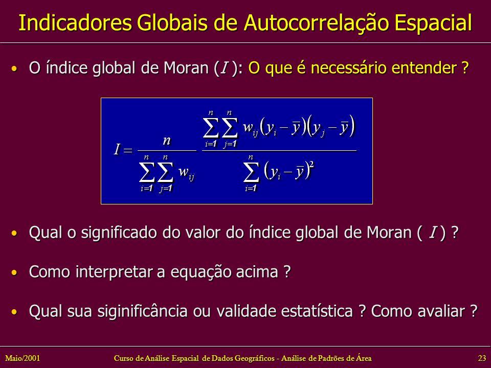 Curso de Análise Espacial de Dados Geográficos - Análise de Padrões de Área23Maio/2001 Indicadores Globais de Autocorrelação Espacial O índice global de Moran (I ): O que é necessário entender .