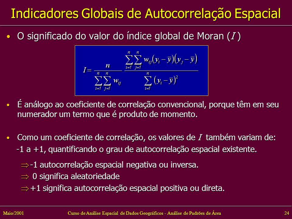 Curso de Análise Espacial de Dados Geográficos - Análise de Padrões de Área24Maio/2001 Indicadores Globais de Autocorrelação Espacial O significado do valor do índice global de Moran (I ) O significado do valor do índice global de Moran (I ) É análogo ao coeficiente de correlação convencional, porque têm em seu numerador um termo que é produto de momento.