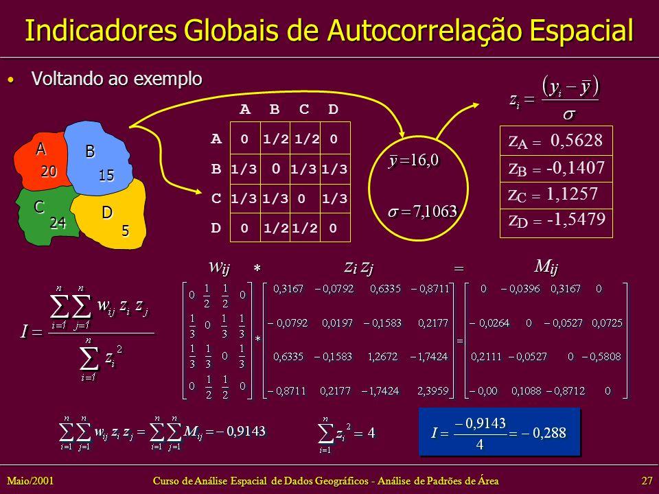 Curso de Análise Espacial de Dados Geográficos - Análise de Padrões de Área27Maio/2001 Voltando ao exemplo Voltando ao exemplo Indicadores Globais de Autocorrelação Espacial A B C D A 0 1/2 1/2 0 B 1/3 0 1/3 1/3 C 1/3 1/3 0 1/3 D 0 1/2 1/2 0 A B C D 5 24 15 20 z A = 0,5628 z C = 1,1257 z D = -1,5479 z B = -0,1407 w ij z i z j M ij * =