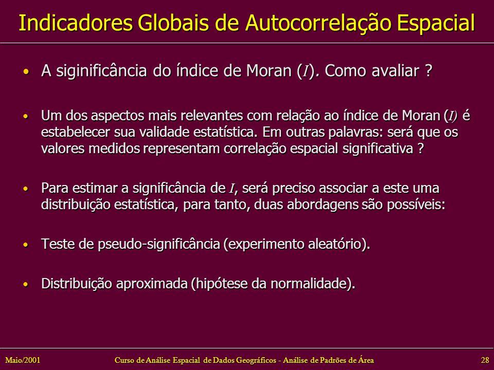 Curso de Análise Espacial de Dados Geográficos - Análise de Padrões de Área28Maio/2001 A siginificância do índice de Moran ( I ).