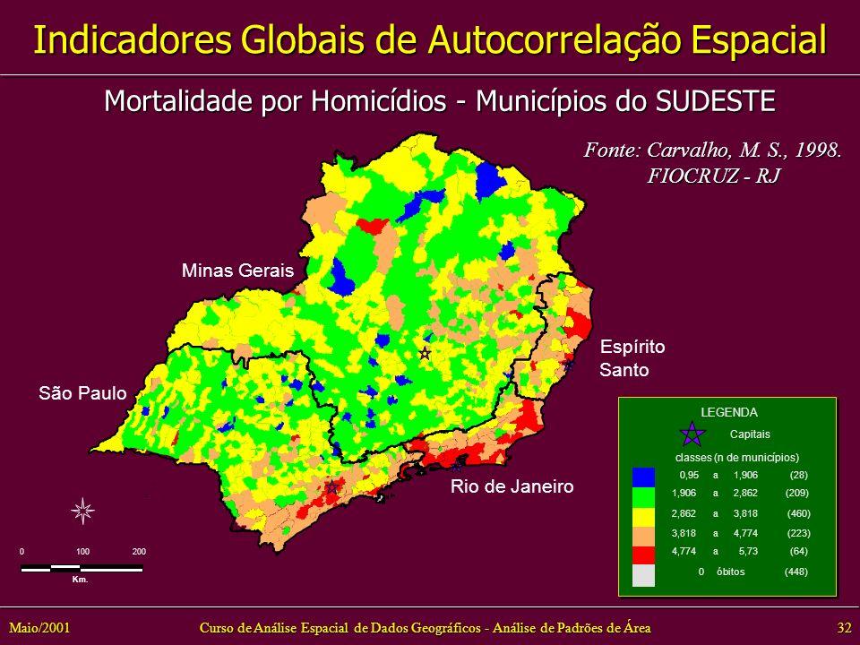Curso de Análise Espacial de Dados Geográficos - Análise de Padrões de Área32Maio/2001 Km.