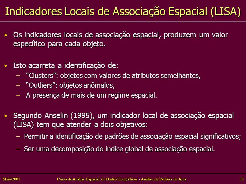 Curso de Análise Espacial de Dados Geográficos - Análise de Padrões de Área38Maio/2001 Indicadores Locais de Associação Espacial (LISA) Os indicadores locais de associação espacial, produzem um valor específico para cada objeto.
