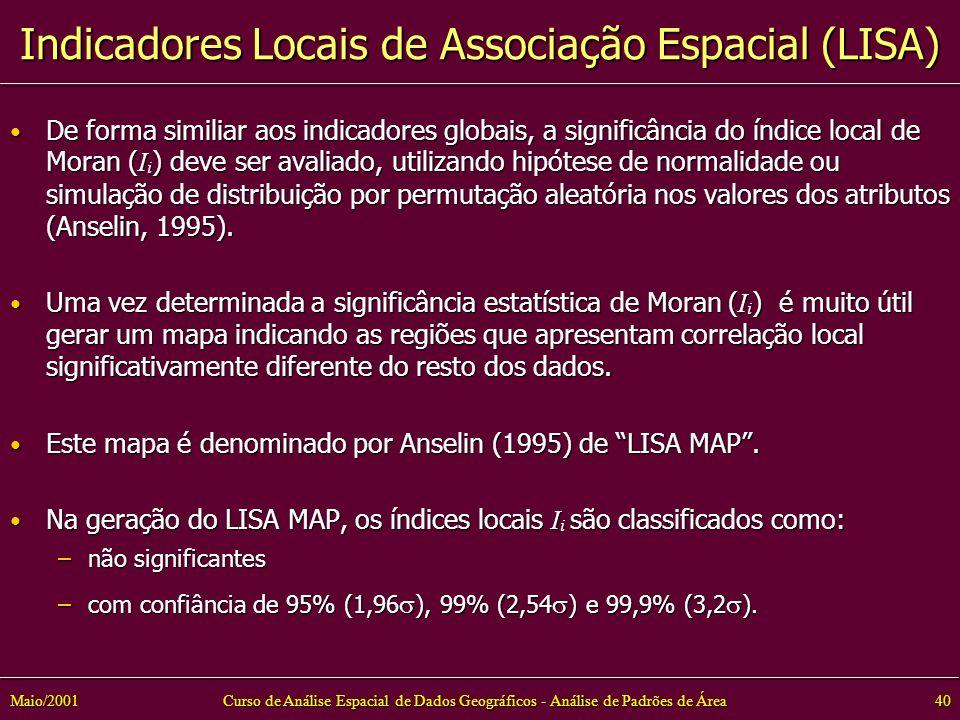 Curso de Análise Espacial de Dados Geográficos - Análise de Padrões de Área40Maio/2001 Indicadores Locais de Associação Espacial (LISA) De forma similiar aos indicadores globais, a significância do índice local de Moran ( I i ) deve ser avaliado, utilizando hipótese de normalidade ou simulação de distribuição por permutação aleatória nos valores dos atributos (Anselin, 1995).