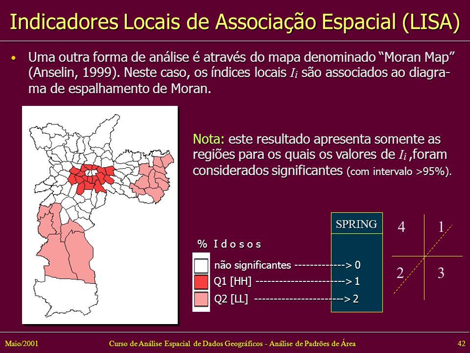 Curso de Análise Espacial de Dados Geográficos - Análise de Padrões de Área42Maio/2001 Indicadores Locais de Associação Espacial (LISA) Uma outra forma de análise é através do mapa denominado Moran Map (Anselin, 1999).