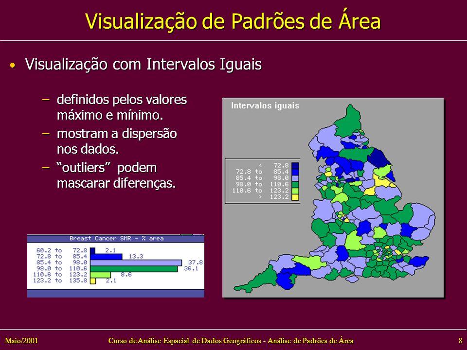 Curso de Análise Espacial de Dados Geográficos - Análise de Padrões de Área8Maio/2001 Visualização com Intervalos Iguais Visualização com Intervalos Iguais –definidos pelos valores máximo e mínimo.