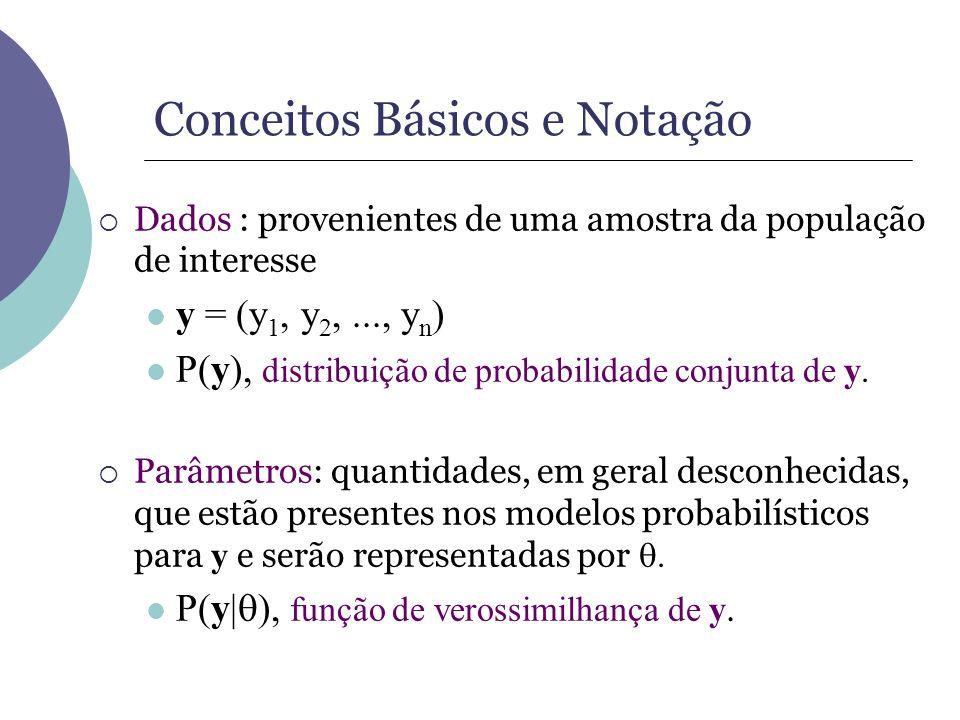 Conceitos Básicos e Notação Dados : provenientes de uma amostra da população de interesse y = (y 1, y 2,..., y n ) P(y), distribuição de probabilidade