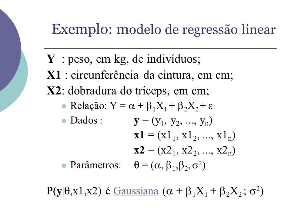 Exemplo: m odelo de regressão linear Y : peso, em kg, de indivíduos; X1 : circunferência da cintura, em cm; X2: dobradura do tríceps, em cm; Relação: