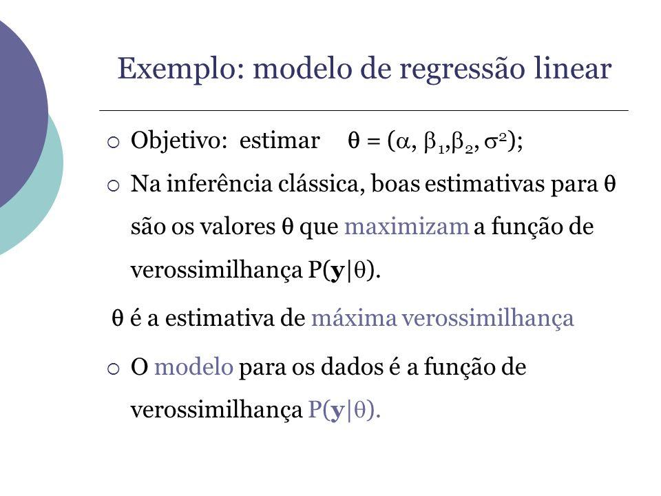 Objetivo: estimar = (, 1, 2, 2 ); Na inferência clássica, boas estimativas para são os valores que maximizam a função de verossimilhança P(y| ). é a e