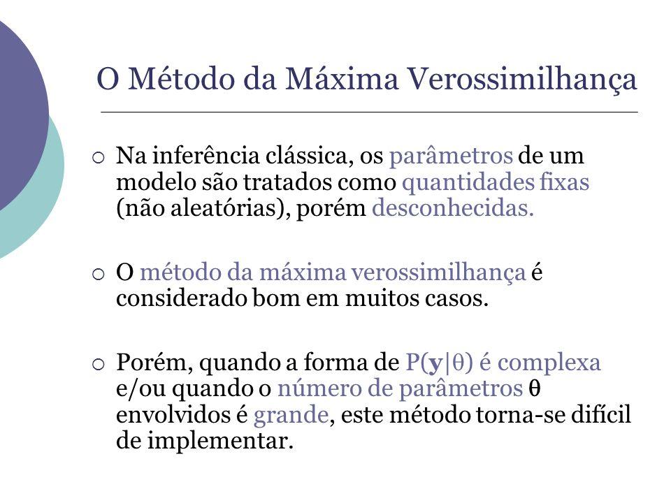 O Método da Máxima Verossimilhança Na inferência clássica, os parâmetros de um modelo são tratados como quantidades fixas (não aleatórias), porém desc