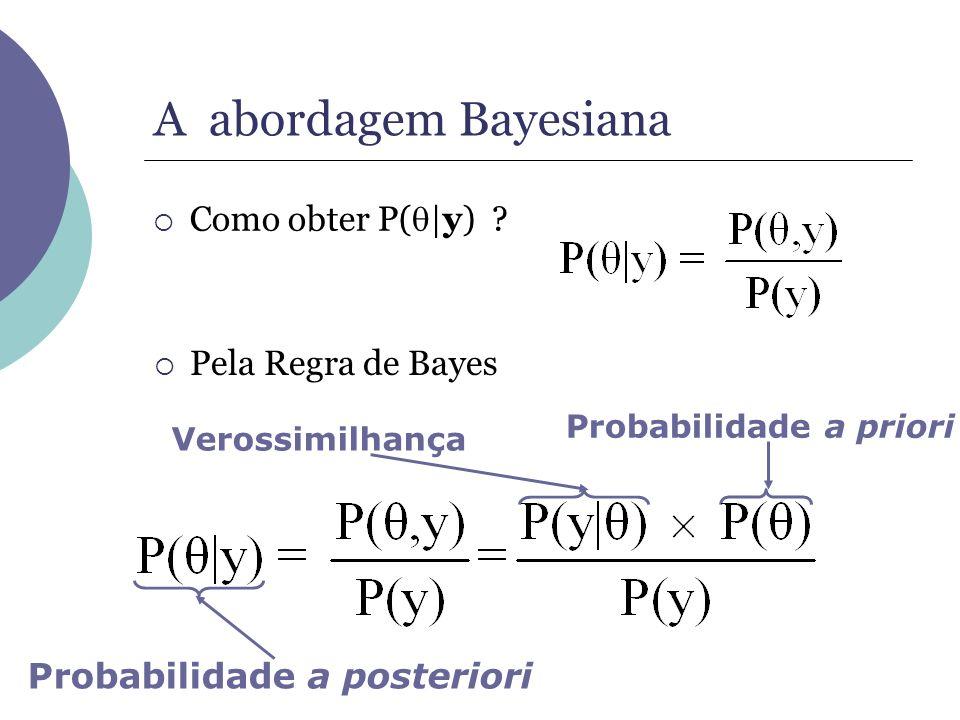 A abordagem Bayesiana Como obter P( |y) ? Probabilidade a priori Probabilidade a posteriori Verossimilhança Pela Regra de Bayes