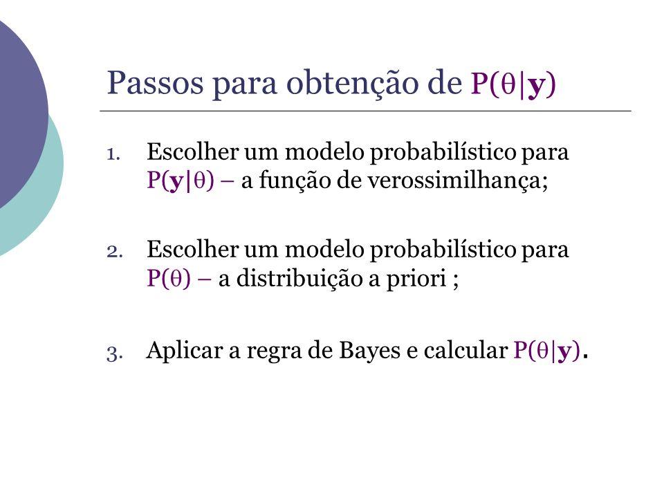 Passos para obtenção de P( |y) 1. Escolher um modelo probabilístico para P(y| ) – a função de verossimilhança; 2. Escolher um modelo probabilístico pa