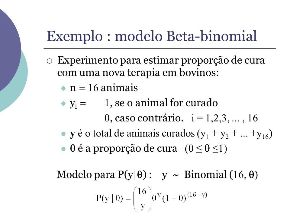 Exemplo : modelo Beta-binomial Experimento para estimar proporção de cura com uma nova terapia em bovinos: n = 16 animais y i = 1, se o animal for cur