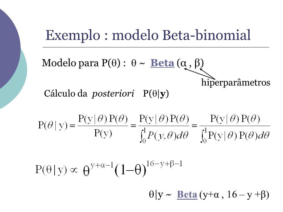 Exemplo : modelo Beta-binomial Modelo para P( ) : ~ Beta (α, β)Beta Cálculo da posteriori P( |y) |y ~ Beta (y+α, 16 – y +β) Beta hiperparâmetros