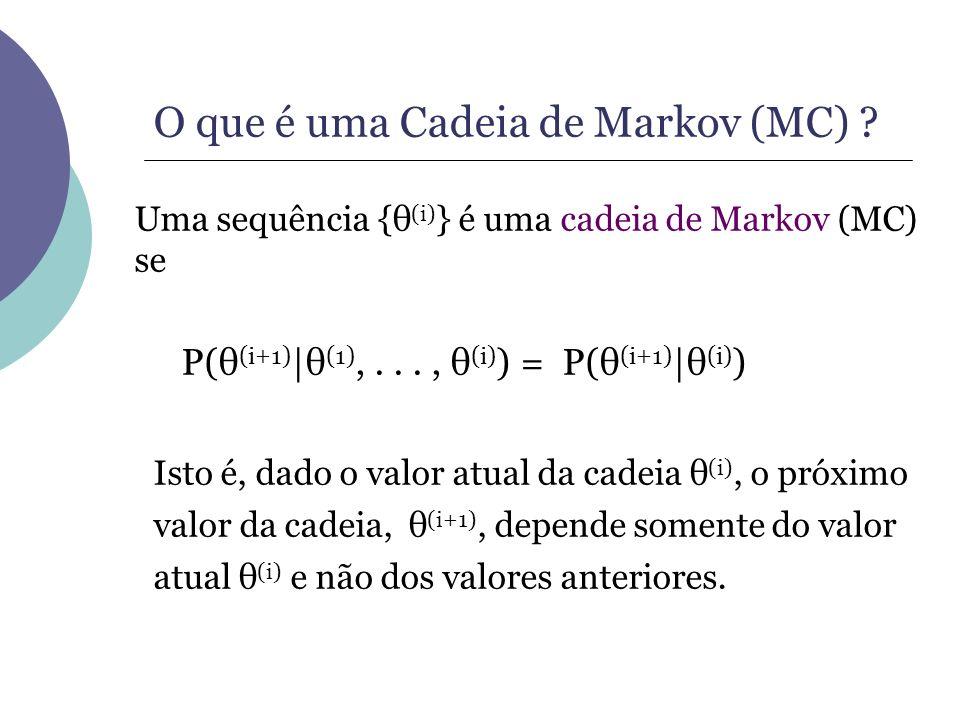 O que é uma Cadeia de Markov (MC) ? Uma sequência {θ (i) } é uma cadeia de Markov (MC) se P(θ (i+1) |θ (1),..., θ (i) ) = P(θ (i+1) |θ (i) ) Isto é, d