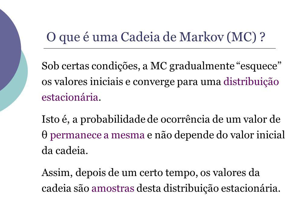 O que é uma Cadeia de Markov (MC) ? Sob certas condições, a MC gradualmente esquece os valores iniciais e converge para uma distribuição estacionária.
