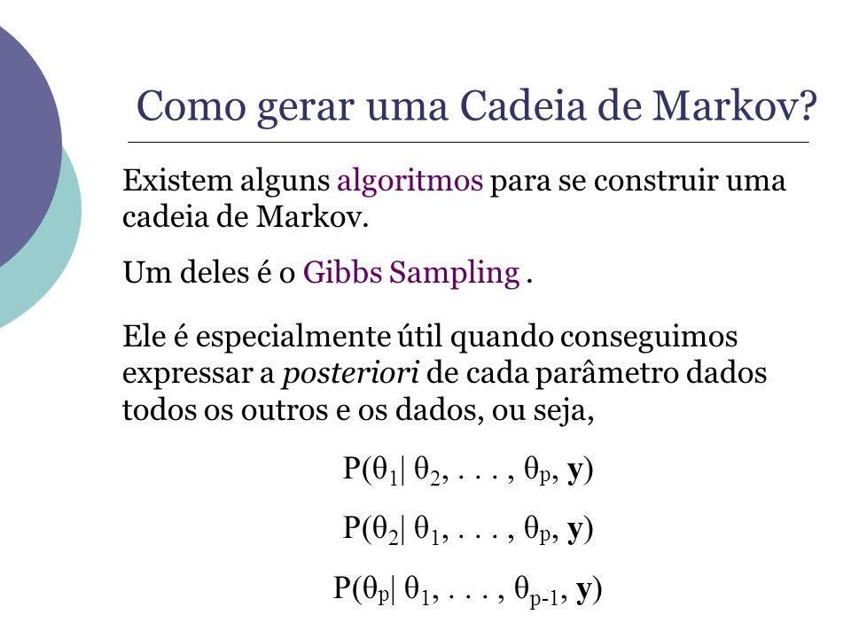 Como gerar uma Cadeia de Markov? Existem alguns algoritmos para se construir uma cadeia de Markov. Um deles é o Gibbs Sampling. Ele é especialmente út