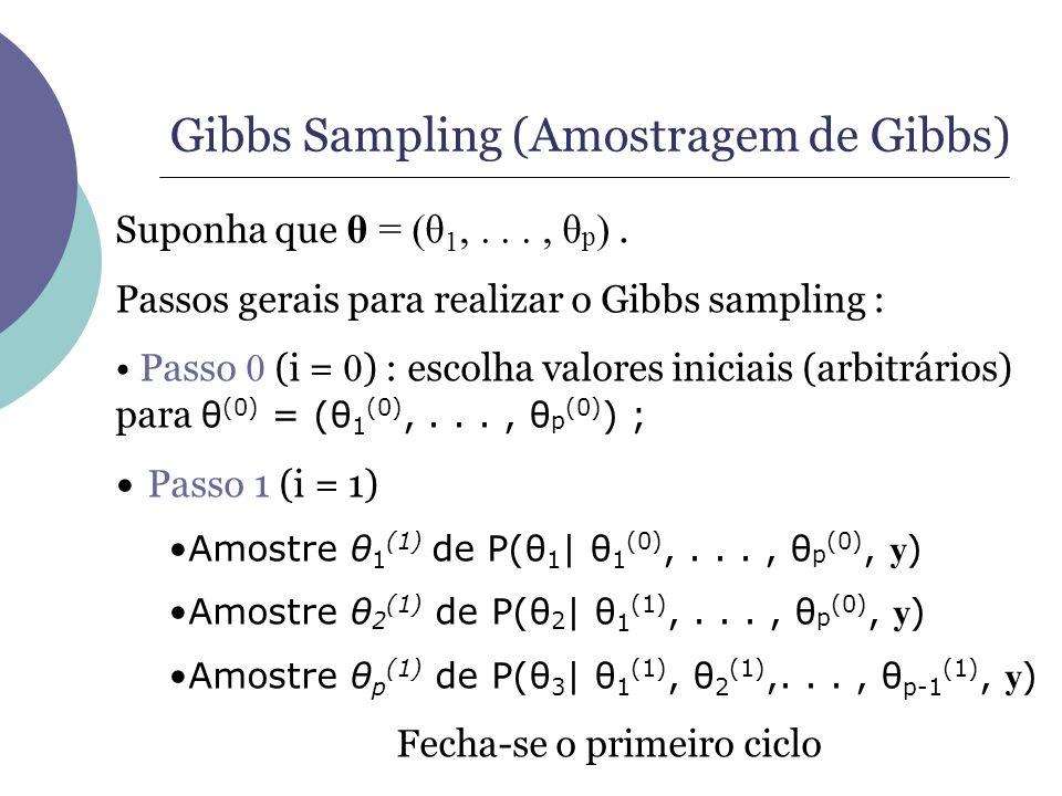 Gibbs Sampling (Amostragem de Gibbs) Suponha que θ = (θ 1,..., θ p ). Passos gerais para realizar o Gibbs sampling : Passo 0 (i = 0 ) : escolha valore