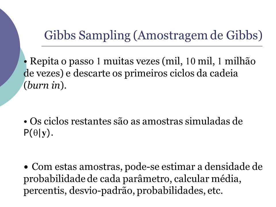 Gibbs Sampling (Amostragem de Gibbs) Repita o passo 1 muitas vezes (mil, 10 mil, 1 milhão de vezes) e descarte os primeiros ciclos da cadeia (burn in)