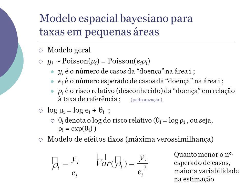 Modelo geral y i Poisson(µ i ) = Poisson(e i ρ i ) y i é o número de casos da doença na área i ; e i é o número esperado de casos da doença na área i