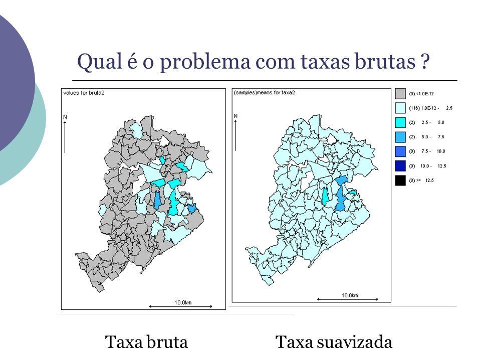 Qual é o problema com taxas brutas ? Taxa brutaTaxa suavizada
