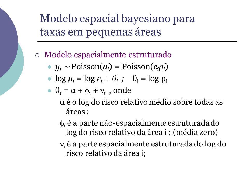 Modelo espacial bayesiano para taxas em pequenas áreas Modelo espacialmente estruturado y i Poisson(µ i ) = Poisson(e i ρ i ) log µ i = log e i + θ i
